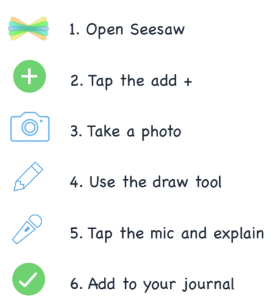 SeeSaw Instructions