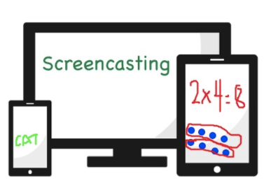 monitor, tablet, cell device screens with images
