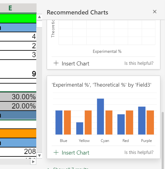 Screenshot of the Recommended charts showing line graphs, bar charts, and additional varieties that can be used.