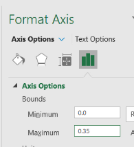 Screen shot of the Chart menu to Format the Axis