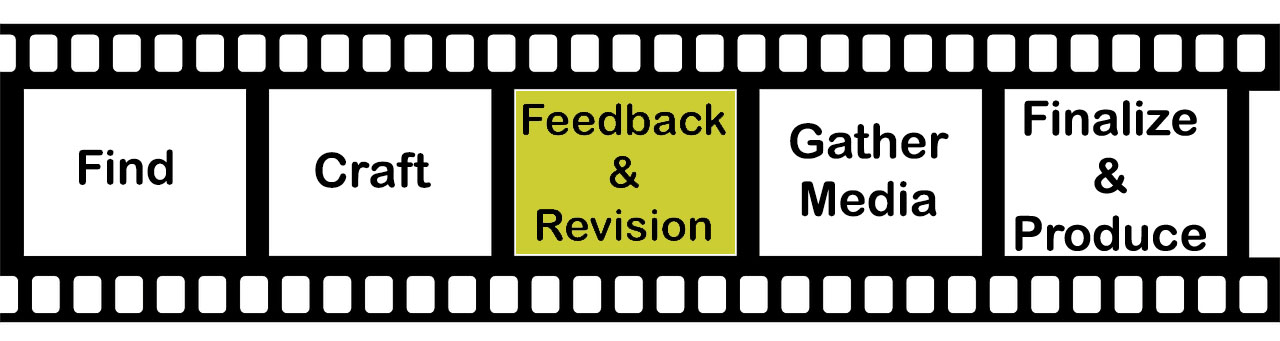 Filmstrip with Feedback And Revision highlighted