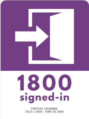 1800 signed-in