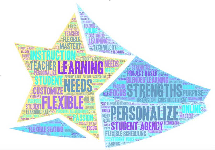 Word Cloud 2 personalize