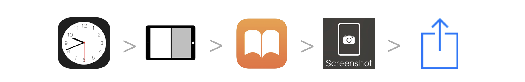 Flow of apps and tools. Clock, split screen, iBooks, screenshot, share