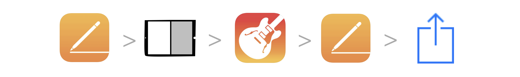 pages, split screen, garageband, pages, share arrow