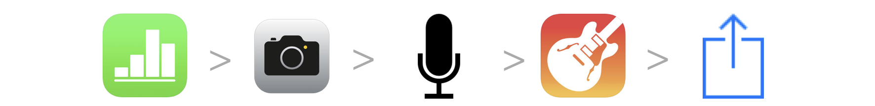 numbers, camera, voice recording, garage band, share