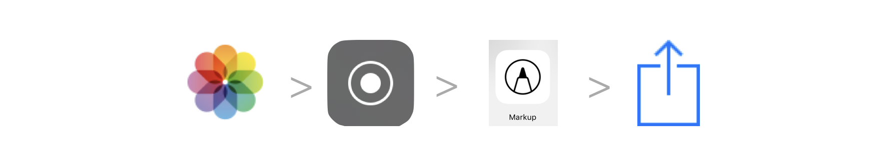 Workflow of apps and tools. Photos, screen record, markup, share
